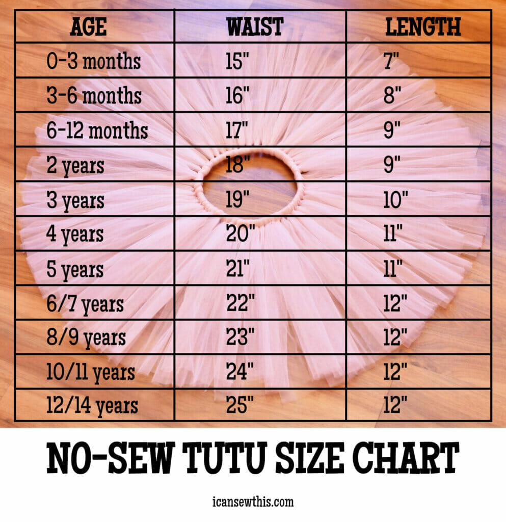 no-sew tutu size chart guide
